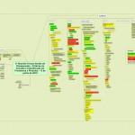 Documento de critérios de produtos e produtores